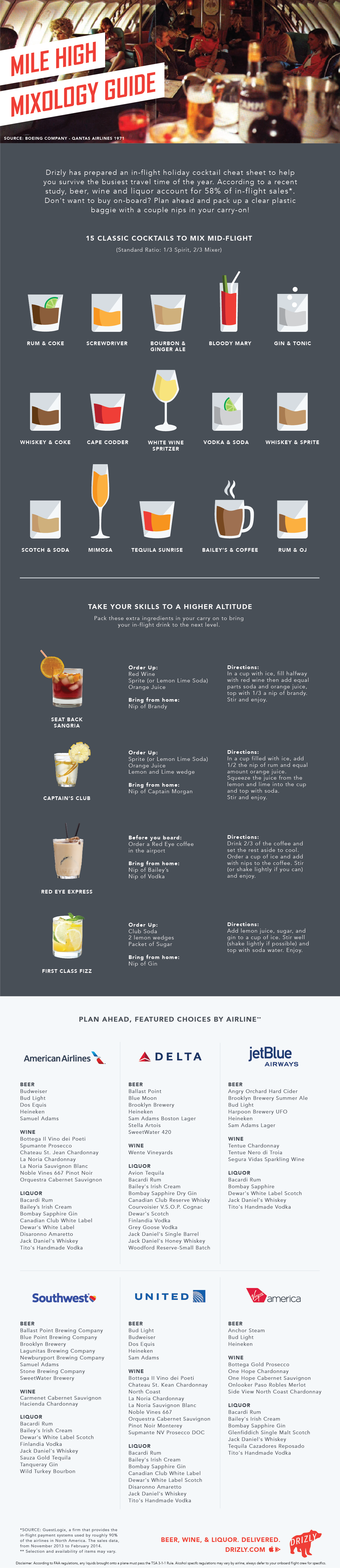 Mile High Mixology Guide by Drizly (1)